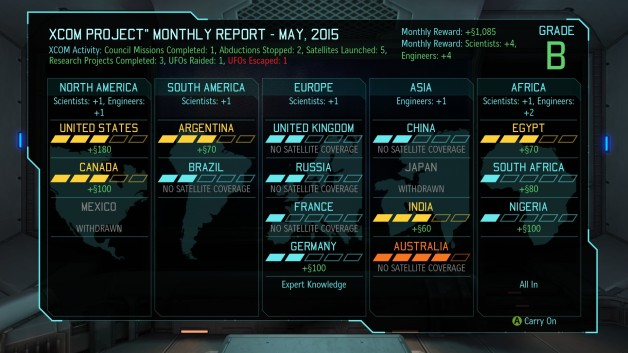 XCOM-May-Council-Report